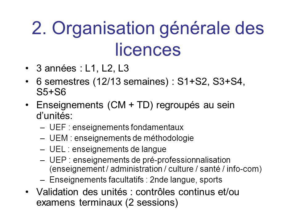 2. Organisation générale des licences 3 années : L1, L2, L3 6 semestres (12/13 semaines) : S1+S2, S3+S4, S5+S6 Enseignements (CM + TD) regroupés au se