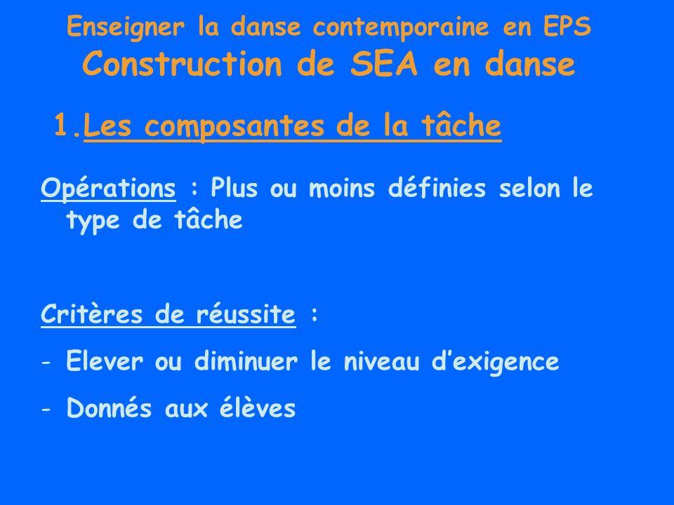 Enseigner la danse contemporaine en EPS Construction de SEA en danse Opérations : Plus ou moins définies selon le type de tâche Critères de réussite :