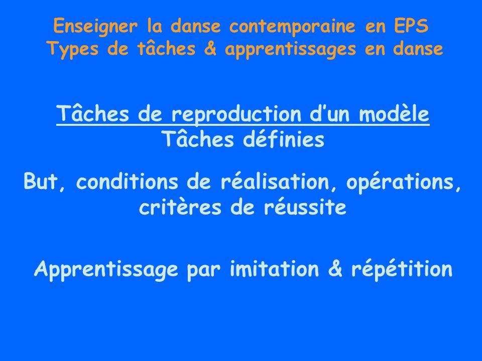 Enseigner la danse contemporaine en EPS Construction de SEA en danse Opérations : Plus ou moins définies selon le type de tâche Critères de réussite : -Elever ou diminuer le niveau dexigence -Donnés aux élèves 1.Les composantes de la tâche