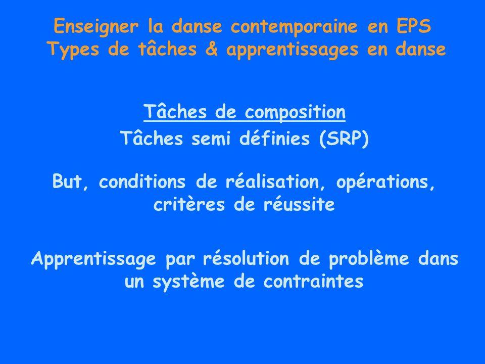 Enseigner la danse contemporaine en EPS Types de tâches & apprentissages en danse Tâches de composition Tâches semi définies (SRP) But, conditions de