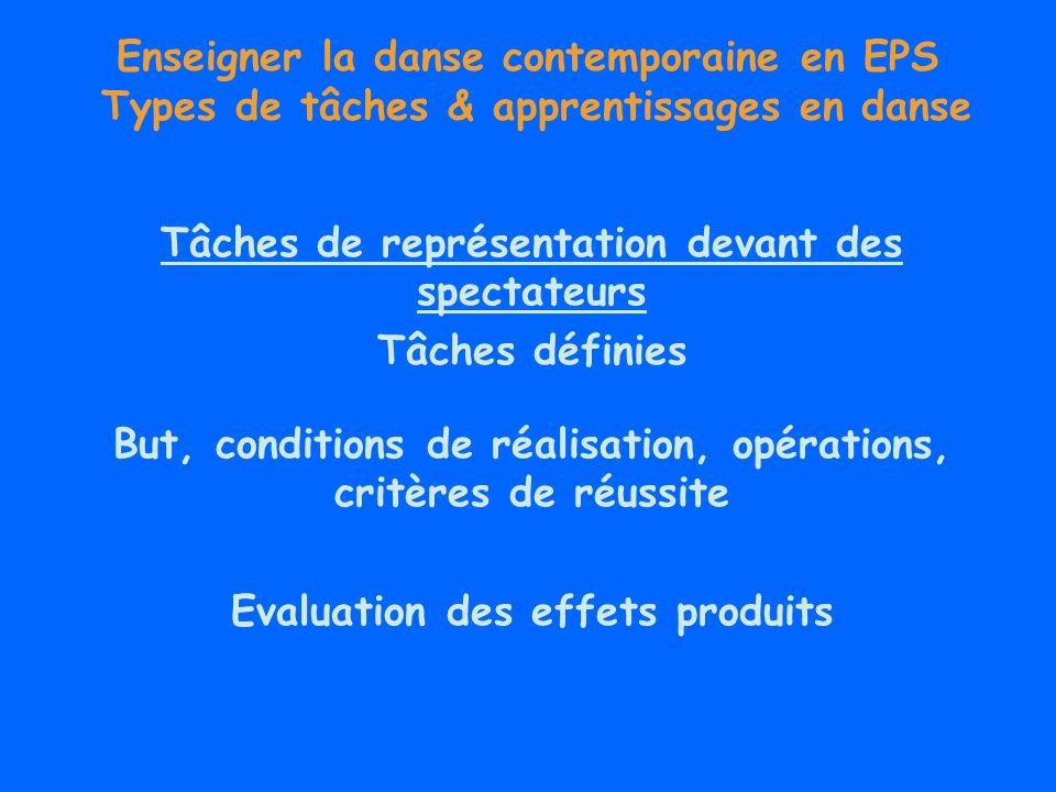 Enseigner la danse contemporaine en EPS Types de tâches & apprentissages en danse Tâches de représentation devant des spectateurs Tâches définies But,