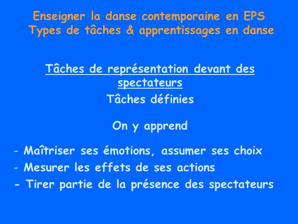 Enseigner la danse contemporaine en EPS Types de tâches & apprentissages en danse Tâches dobservation On y apprend - Identifier les ressorts visuels, expressifs du mouvement - Affiner sa lecture dune œuvre chorégraphique