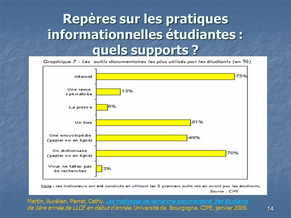 14 Repères sur les pratiques informationnelles étudiantes : quels supports .