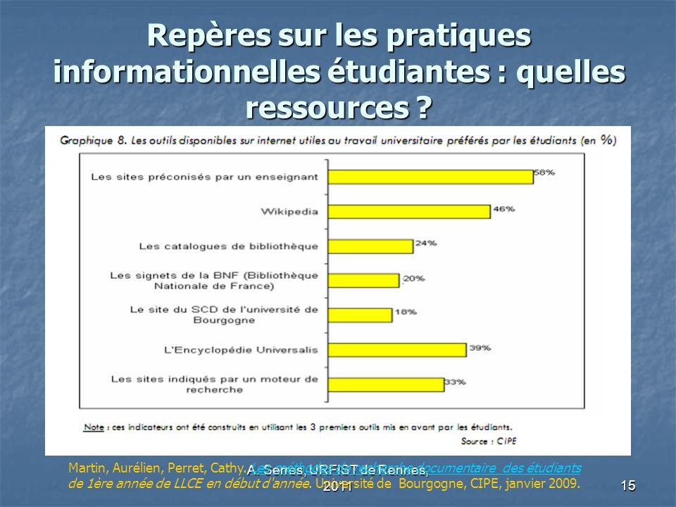 A. Serres, URFIST de Rennes, 201115 Repères sur les pratiques informationnelles étudiantes : quelles ressources ? Martin, Aurélien, Perret, Cathy. Les