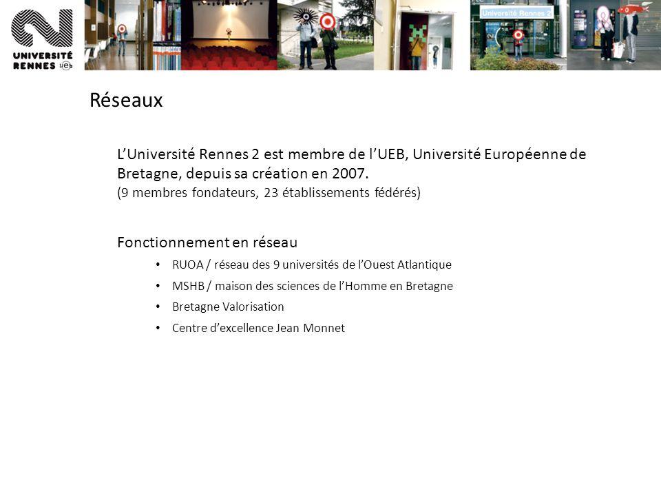 Réseaux LUniversité Rennes 2 est membre de lUEB, Université Européenne de Bretagne, depuis sa création en 2007.