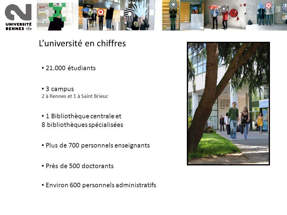 21.000 étudiants 3 campus 2 à Rennes et 1 à Saint Brieuc 1 Bibliothèque centrale et 8 bibliothèques spécialisées Plus de 700 personnels enseignants Près de 500 doctorants Environ 600 personnels administratifs Luniversité en chiffres