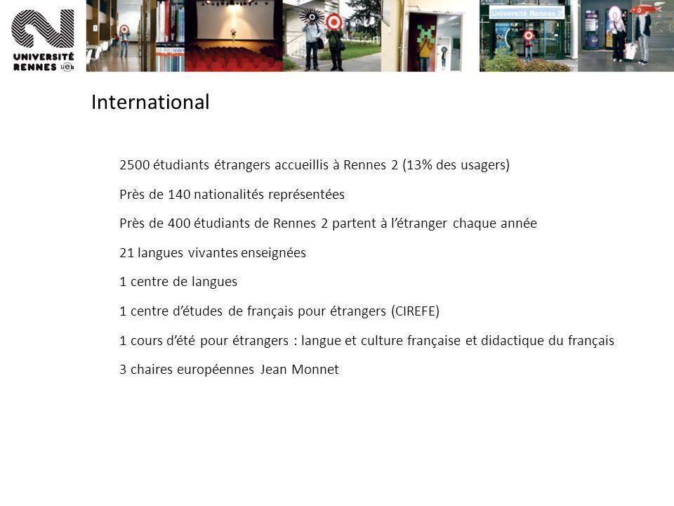 International 2500 étudiants étrangers accueillis à Rennes 2 (13% des usagers) Près de 140 nationalités représentées Près de 400 étudiants de Rennes 2 partent à létranger chaque année 21 langues vivantes enseignées 1 centre de langues 1 centre détudes de français pour étrangers (CIREFE) 1 cours dété pour étrangers : langue et culture française et didactique du français 3 chaires européennes Jean Monnet