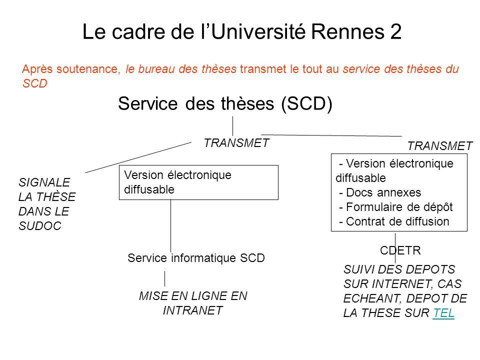 Service des thèses (SCD) Version électronique diffusable - Version électronique diffusable - Docs annexes - Formulaire de dépôt - Contrat de diffusion