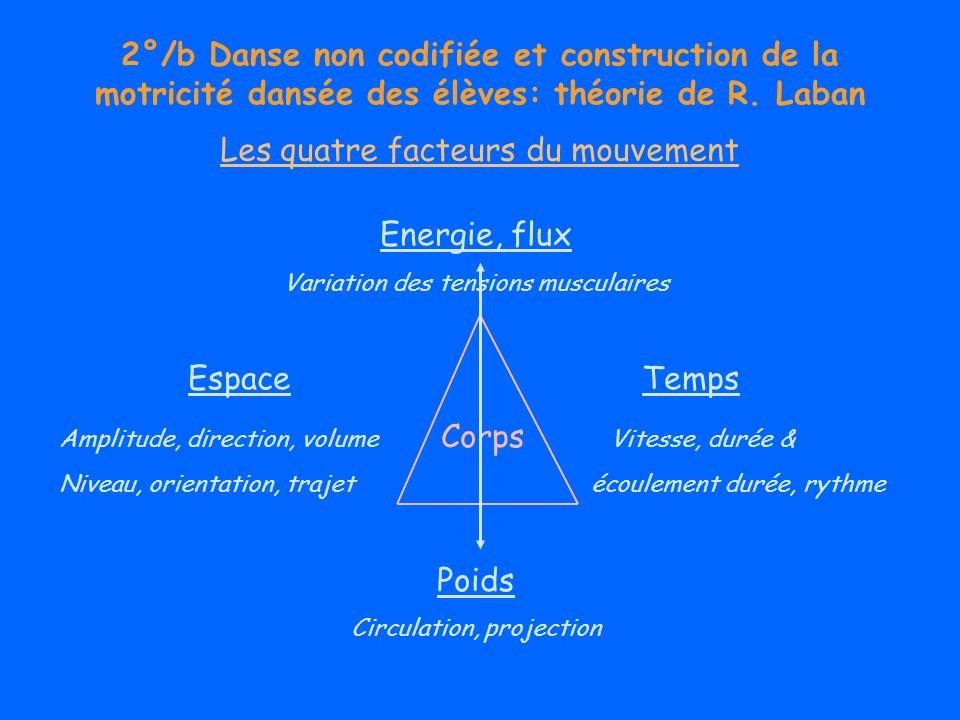 2°/b Danse non codifiée et construction de la motricité dansée des élèves: théorie de R. Laban Energie, flux Variation des tensions musculaires Espace