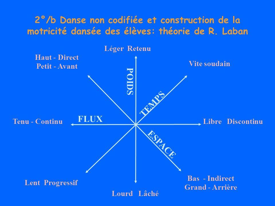 2°/b Danse non codifiée et construction de la motricité dansée des élèves: théorie de R. Laban Libre Discontinu Haut - Direct Petit - Avant FLUX ESPAC
