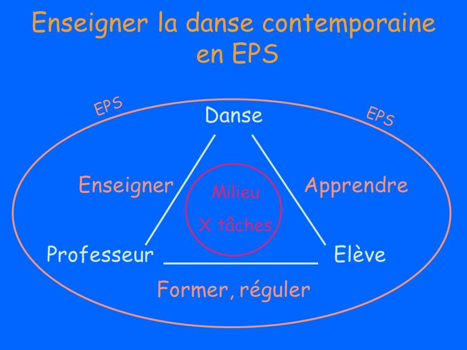 Enseigner la danse contemporaine en EPS Danse Enseigner Apprendre Professeur Elève Former, réguler Milieu X tâches EPS