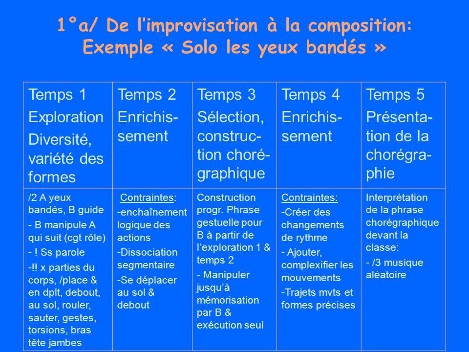 1°a/ De limprovisation à la composition: Exemple « Solo les yeux bandés » Temps 1 Exploration Diversité, variété des formes Temps 2 Enrichis- sement T