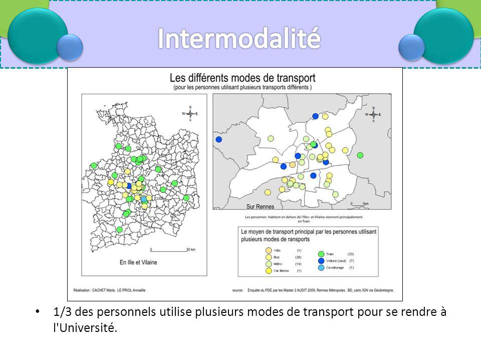1/3 des personnels utilise plusieurs modes de transport pour se rendre à l Université.