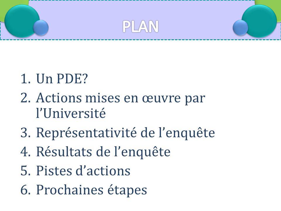1.Un PDE.