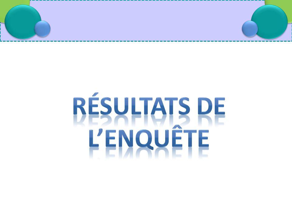 432 personnes ont répondu soit 37% de retour Bonne représentativité (sexe, lieu de résidence, âge) Atout: 45% du personnel habite à Rennes