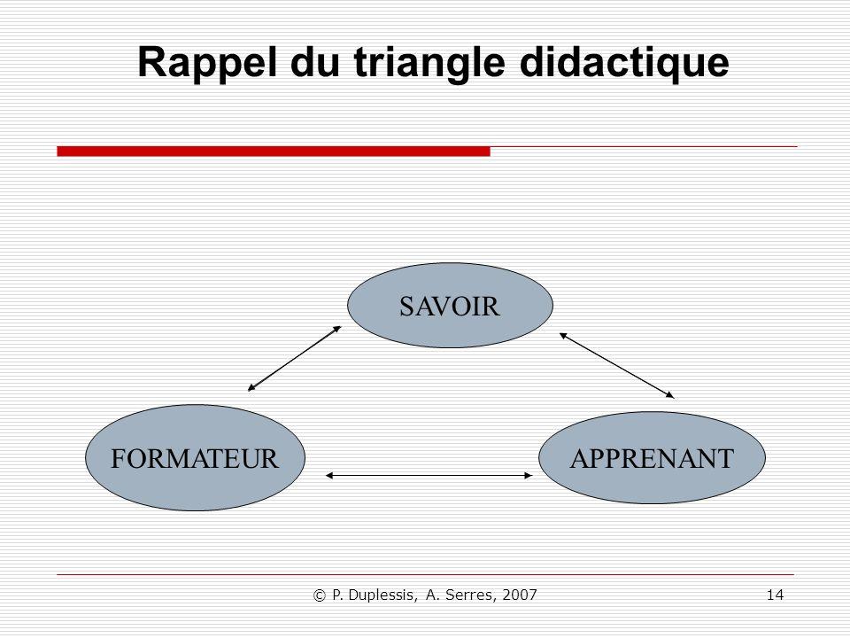 © P. Duplessis, A. Serres, 200714 Rappel du triangle didactique SAVOIR FORMATEUR APPRENANT