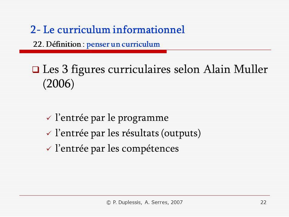 © P. Duplessis, A. Serres, 200722 2- Le curriculum informationnel 22. Définition : penser un curriculum Les 3 figures curriculaires selon Alain Muller