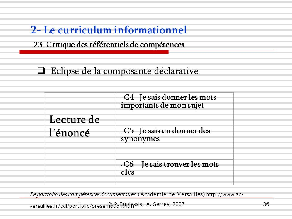 © P.Duplessis, A. Serres, 200736 2- Le curriculum informationnel 23.