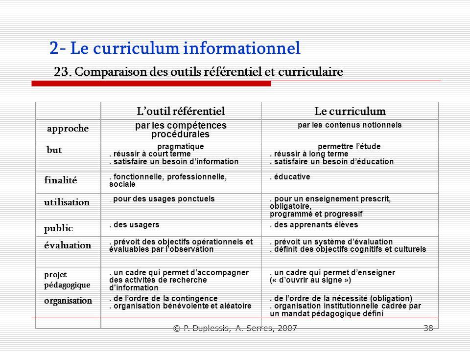 © P. Duplessis, A. Serres, 200738 2- Le curriculum informationnel 23. Comparaison des outils référentiel et curriculaire Loutil référentielLe curricul
