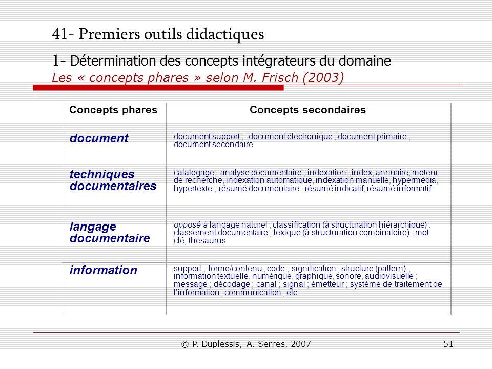 © P. Duplessis, A. Serres, 200751 41- Premiers outils didactiques 1- Détermination des concepts intégrateurs du domaine Les « concepts phares » selon