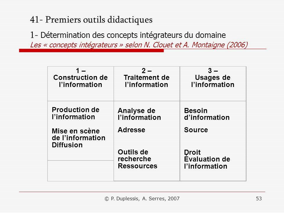 © P. Duplessis, A. Serres, 200753 41- Premiers outils didactiques 1- Détermination des concepts intégrateurs du domaine Les « concepts intégrateurs »