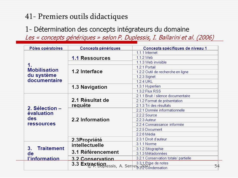 © P. Duplessis, A. Serres, 200754 41- Premiers outils didactiques 1- Détermination des concepts intégrateurs du domaine Les « concepts génériques » se