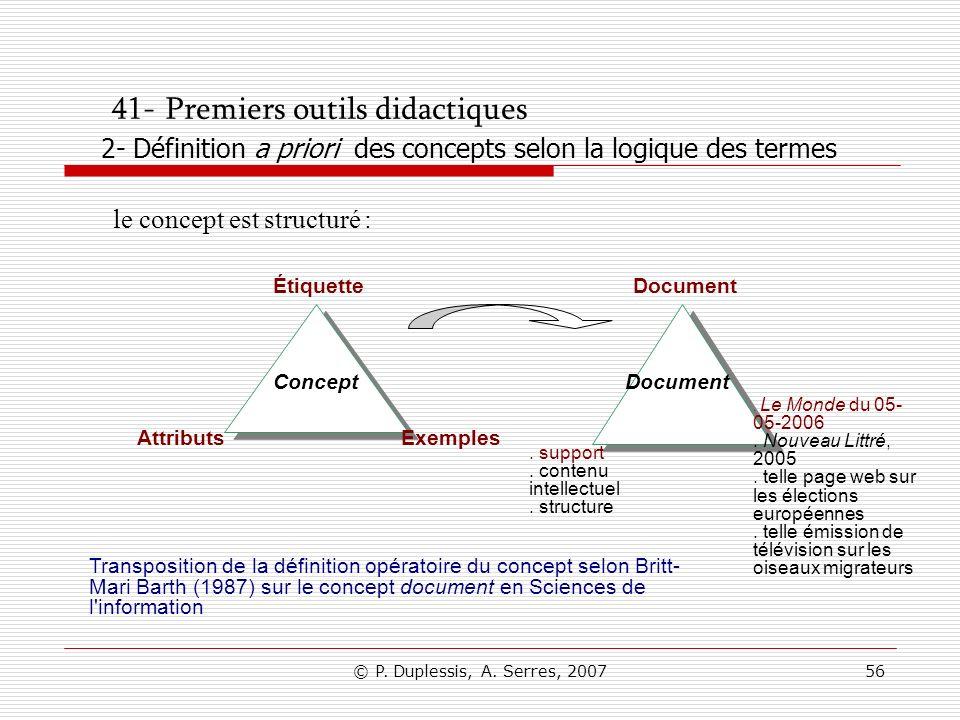 © P. Duplessis, A. Serres, 200756 41- Premiers outils didactiques 2- Définition a priori des concepts selon la logique des termes le concept est struc