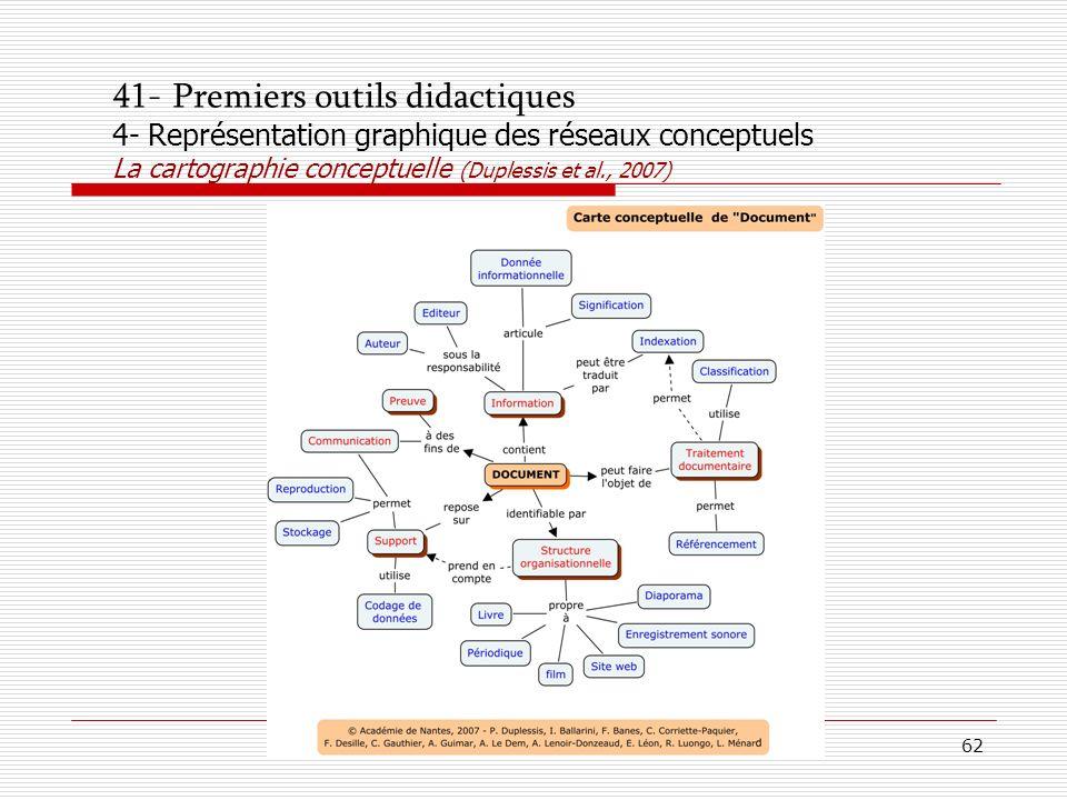 © P. Duplessis, A. Serres, 200762 41- Premiers outils didactiques 4- Représentation graphique des réseaux conceptuels La cartographie conceptuelle (Du