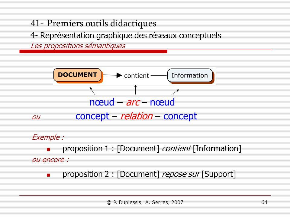 © P. Duplessis, A. Serres, 200764 41- Premiers outils didactiques 4- Représentation graphique des réseaux conceptuels Les propositions sémantiques nœu