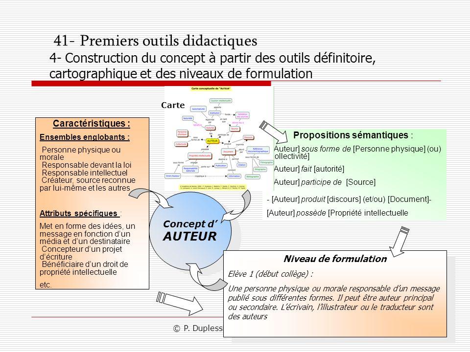 © P. Duplessis, A. Serres, 200765 Caractéristiques : Ensembles englobants : Personne physique ou morale Responsable devant la loi Responsable intellec