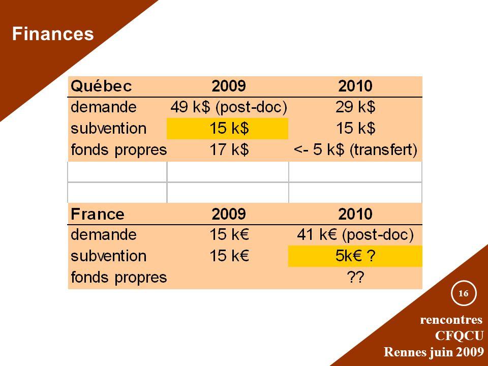 rencontres CFQCU Rennes juin 2009 16 Finances