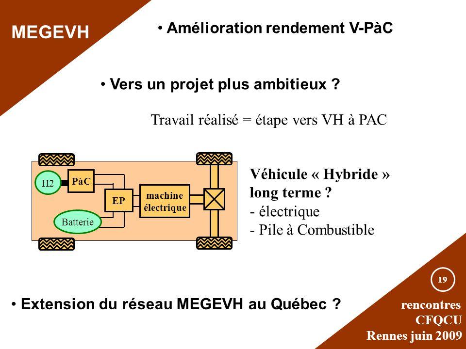 rencontres CFQCU Rennes juin 2009 19 MEGEVH Véhicule « Hybride » long terme ? - électrique - Pile à Combustible machine électrique Batterie H2 EP PàC
