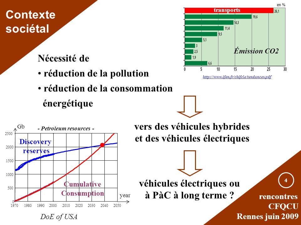 rencontres CFQCU Rennes juin 2009 4 Contexte sociétal Nécessité de réduction de la pollution réduction de la consommation énergétique Émission CO2 tra
