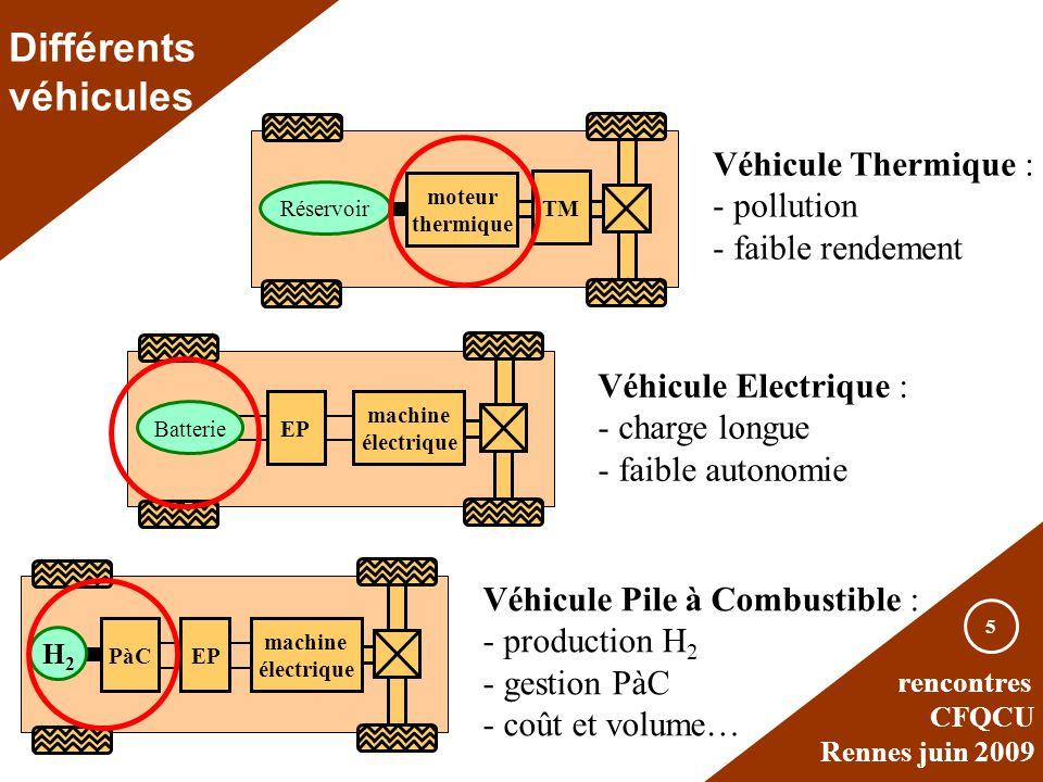 rencontres CFQCU Rennes juin 2009 5 moteur thermique Réservoir TM Véhicule Thermique : - pollution - faible rendement EP machine électrique Batterie V