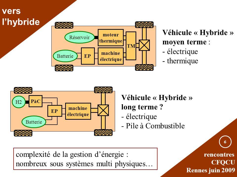 rencontres CFQCU Rennes juin 2009 6 Réservoir Véhicule « Hybride » moyen terme : - électrique - thermique vers lhybride Batterie EP moteur thermique T