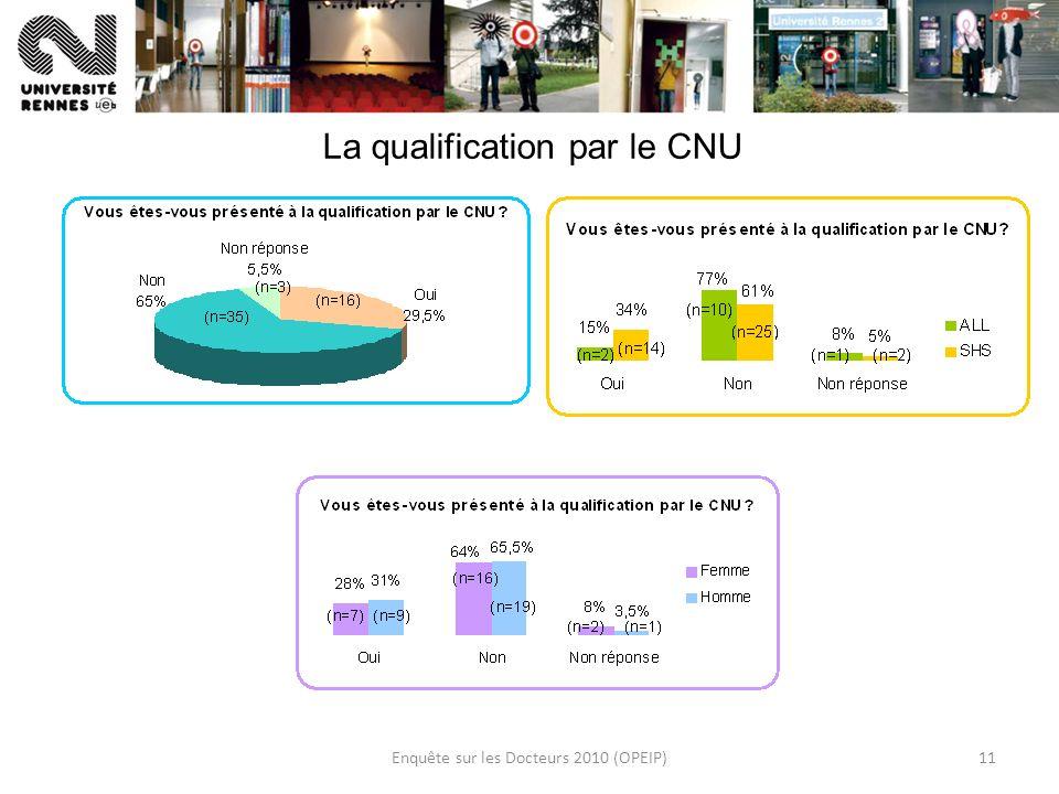 Enquête sur les Docteurs 2010 (OPEIP)11 La qualification par le CNU