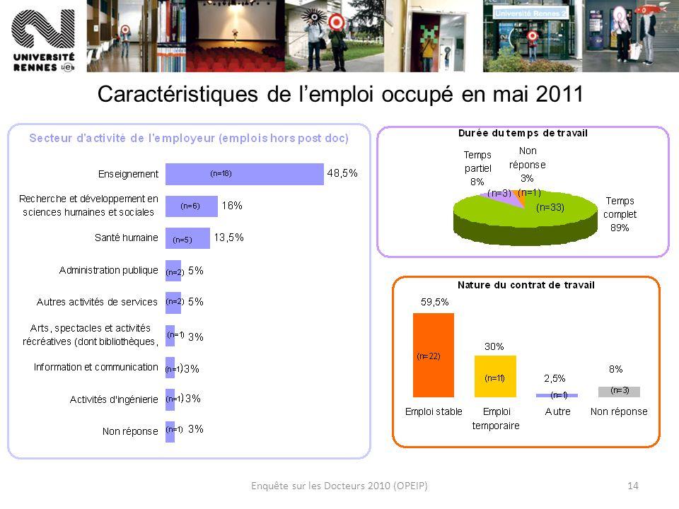 Enquête sur les Docteurs 2010 (OPEIP)14 Caractéristiques de lemploi occupé en mai 2011