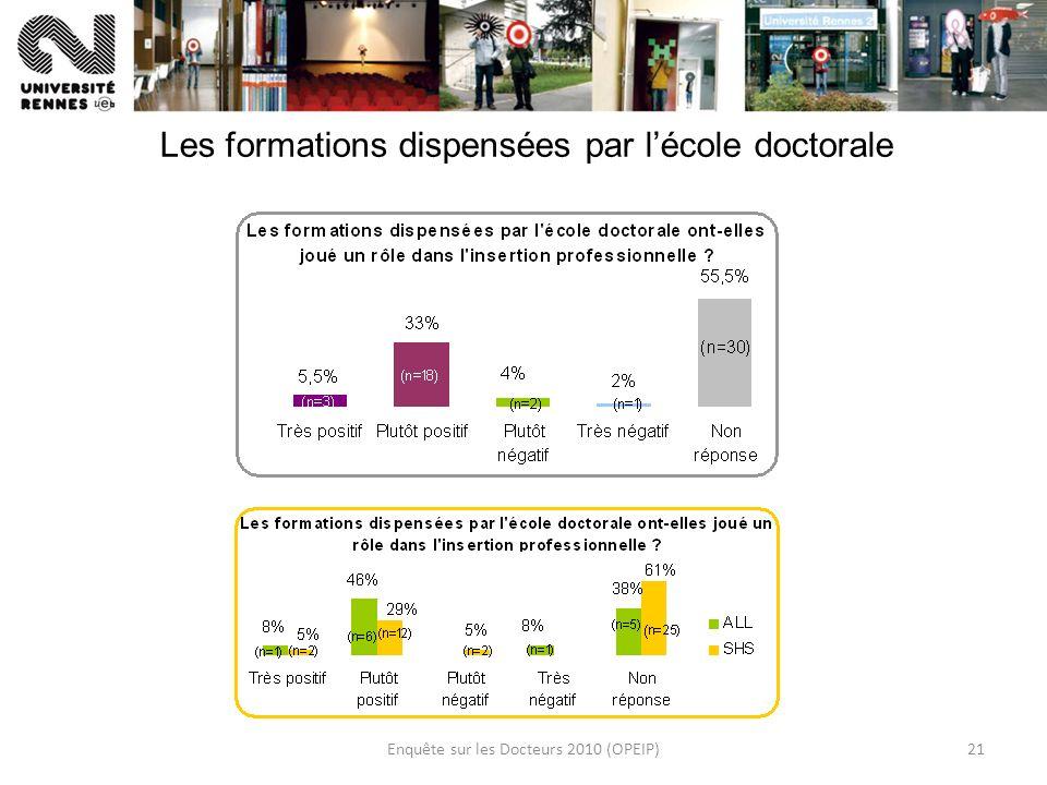 Enquête sur les Docteurs 2010 (OPEIP)21 Les formations dispensées par lécole doctorale