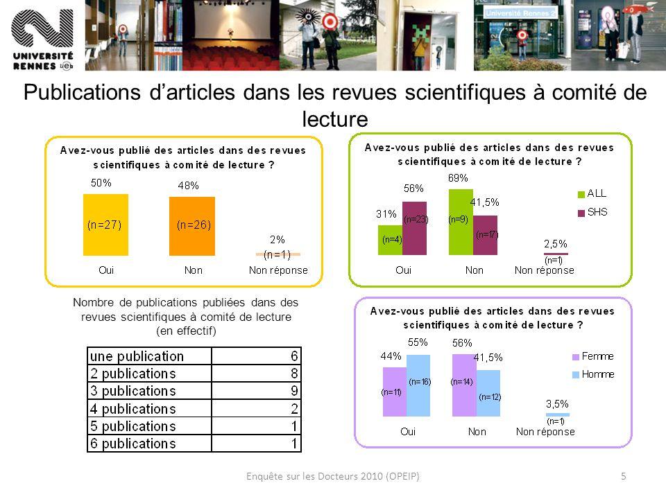 Enquête sur les Docteurs 2010 (OPEIP)5 Publications darticles dans les revues scientifiques à comité de lecture Nombre de publications publiées dans des revues scientifiques à comité de lecture (en effectif)