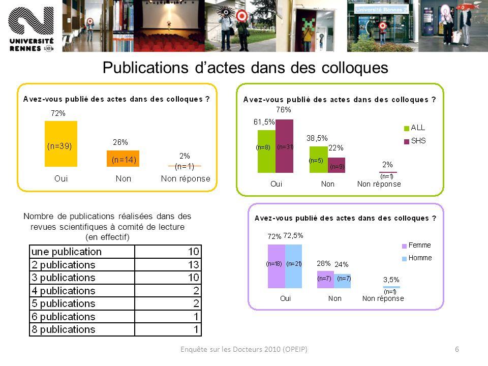 Enquête sur les Docteurs 2010 (OPEIP)6 Publications dactes dans des colloques Nombre de publications réalisées dans des revues scientifiques à comité de lecture (en effectif)