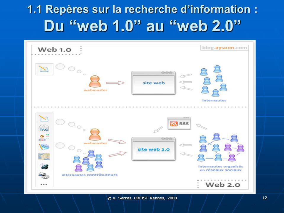 © A. Serres, URFIST Rennes, 2008 12 1.1 Repères sur la recherche dinformation : Du web 1.0 au web 2.0