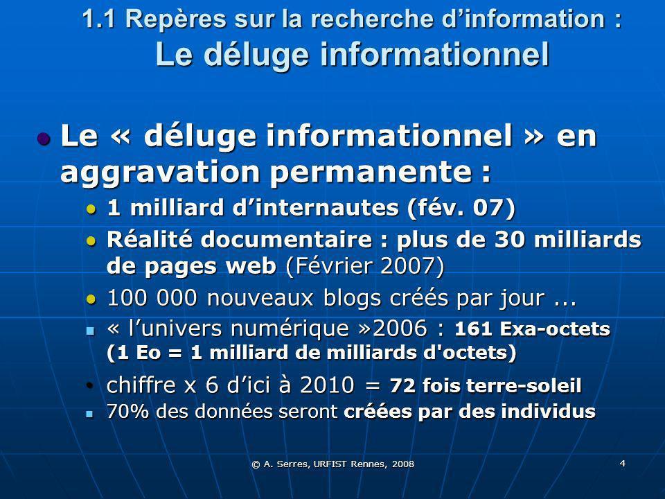 © A. Serres, URFIST Rennes, 2008 4 1.1 Repères sur la recherche dinformation : Le déluge informationnel 1.1 Repères sur la recherche dinformation : Le