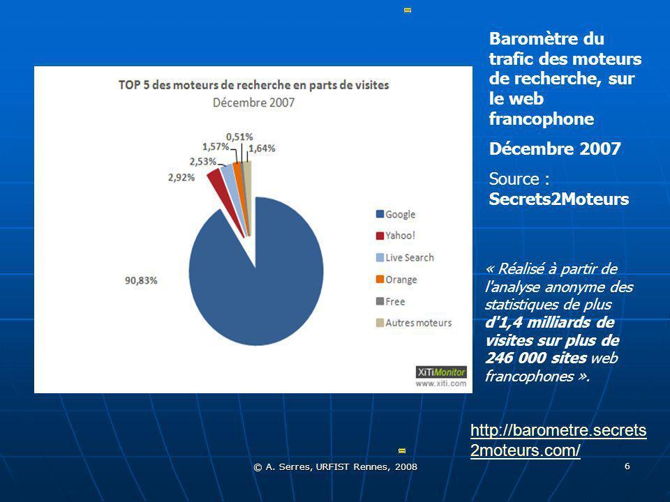 © A. Serres, URFIST Rennes, 2008 6 TOP 15 (Octobre 2006) Légende : Stabilité du % du trafic ou changement inférieur à +/-0,1% par rapport au mois préc