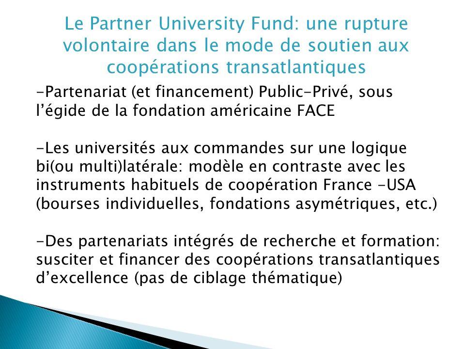 Le Partner University Fund: une rupture volontaire dans le mode de soutien aux coopérations transatlantiques -Partenariat (et financement) Public-Privé, sous légide de la fondation américaine FACE -Les universités aux commandes sur une logique bi(ou multi)latérale: modèle en contraste avec les instruments habituels de coopération France -USA (bourses individuelles, fondations asymétriques, etc.) -Des partenariats intégrés de recherche et formation: susciter et financer des coopérations transatlantiques dexcellence (pas de ciblage thématique)