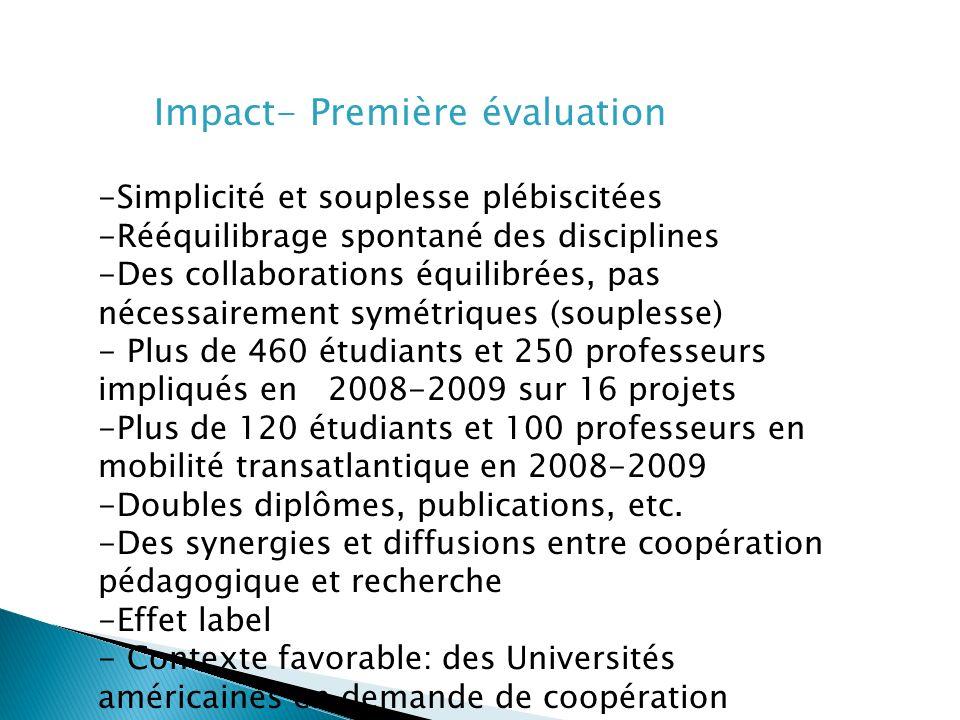 Impact- Première évaluation -Simplicité et souplesse plébiscitées -Rééquilibrage spontané des disciplines -Des collaborations équilibrées, pas nécessairement symétriques (souplesse) - Plus de 460 étudiants et 250 professeurs impliqués en 2008-2009 sur 16 projets -Plus de 120 étudiants et 100 professeurs en mobilité transatlantique en 2008-2009 -Doubles diplômes, publications, etc.