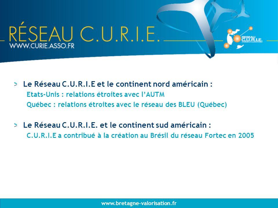 Le Réseau C.U.R.I.E et le continent nord américain : Etats-Unis : relations étroites avec lAUTM Québec : relations étroites avec le réseau des BLEU (Québec) Le Réseau C.U.R.I.E.