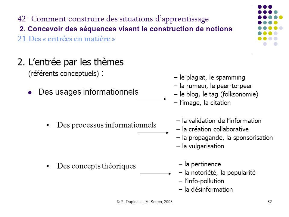 © P.Duplessis, A. Serres, 200883 42- Comment construire des situations dapprentissage 2.