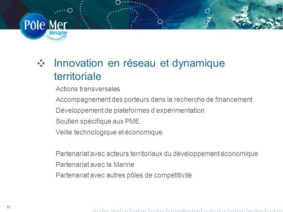 10 Innovation en réseau et dynamique territoriale Actions transversales Accompagnement des porteurs dans la recherche de financement Développement de plateformes dexpérimentation Soutien spécifique aux PME Veille technologique et économique Partenariat avec acteurs territoriaux du développement économique Partenariat avec la Marine Partenariat avec autres pôles de compétitivité