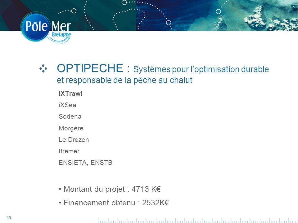 15 OPTIPECHE : Systèmes pour loptimisation durable et responsable de la pêche au chalut iXTrawl iXSea Sodena Morgère Le Drezen Ifremer ENSIETA, ENSTB Montant du projet : 4713 K Financement obtenu : 2532K