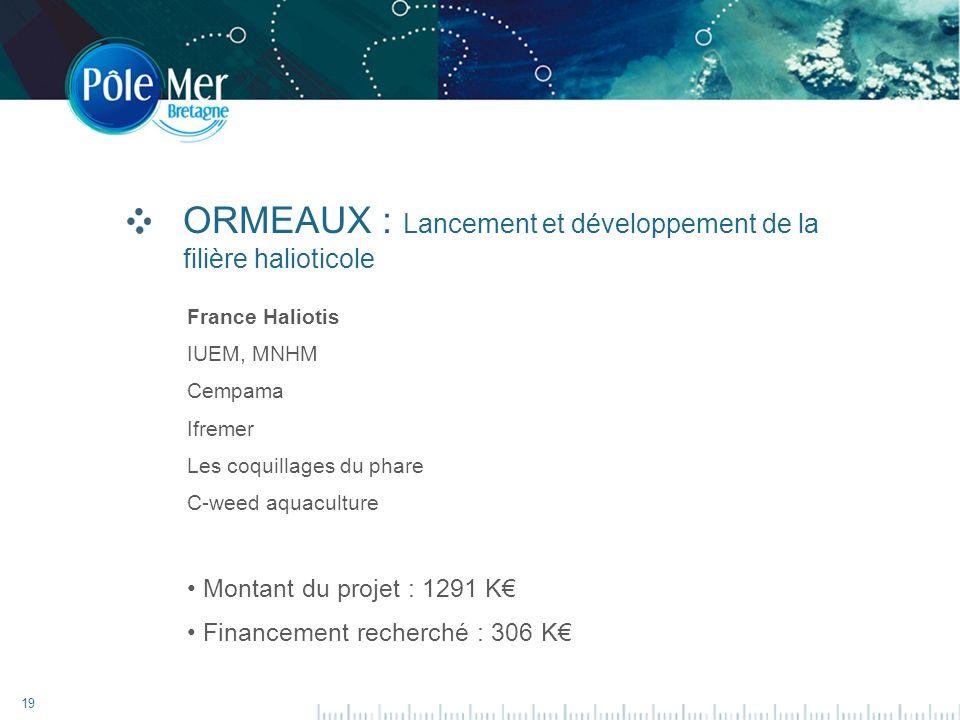 19 ORMEAUX : Lancement et développement de la filière halioticole France Haliotis IUEM, MNHM Cempama Ifremer Les coquillages du phare C-weed aquaculture Montant du projet : 1291 K Financement recherché : 306 K